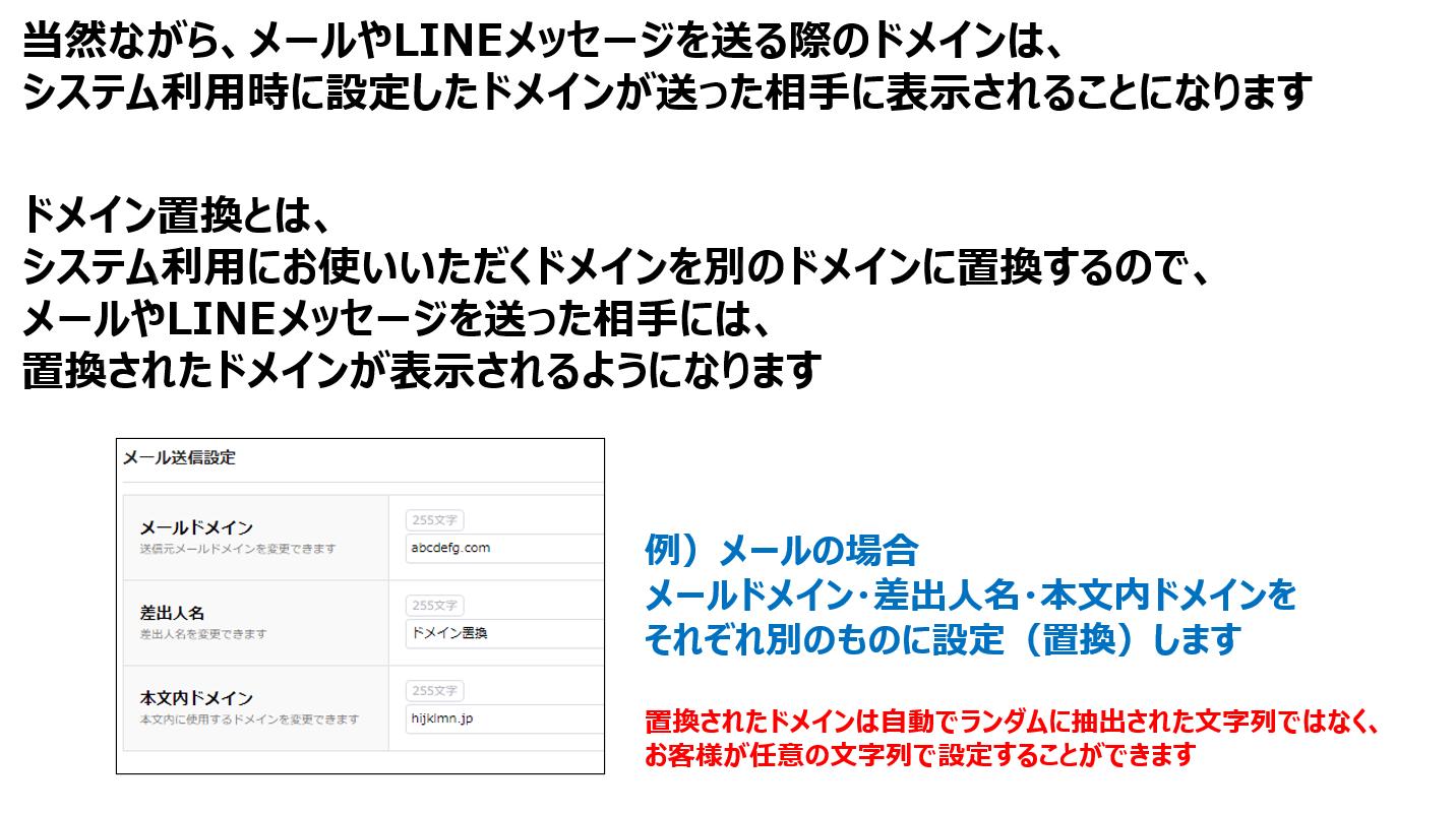 エーエムエルマーケシステム[LINE公式アカウント追加、メールマガジン発行]販促と顧客管理が充実できるマーケティングツール(株式会社ビショップ)